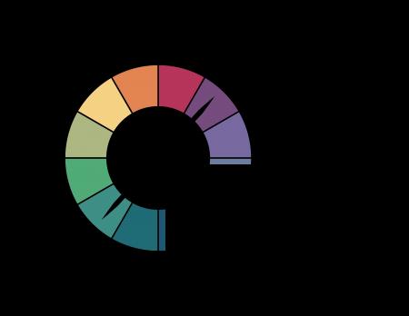 Estploration_Logo_Simple